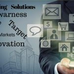 Advanced Marketing Solutions