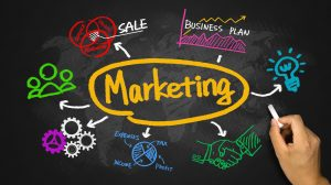 Determinants of Marketing
