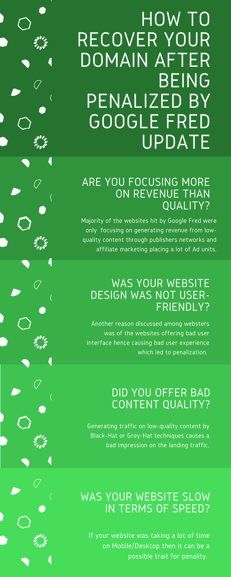 google fred recovery infographic