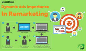 importance of dynamic ads