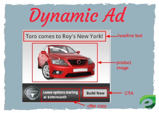 Dynamic Ads Importance of in Remarketing