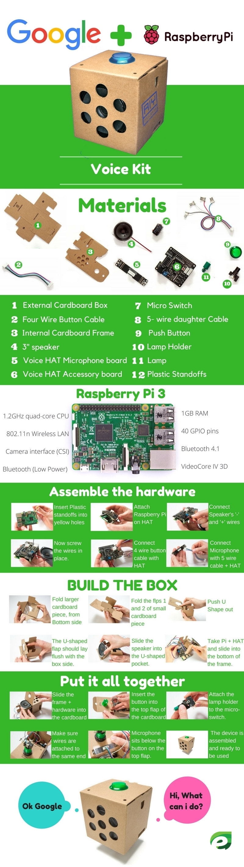 Google-voicd-kit-raspburry-infographic.jpg