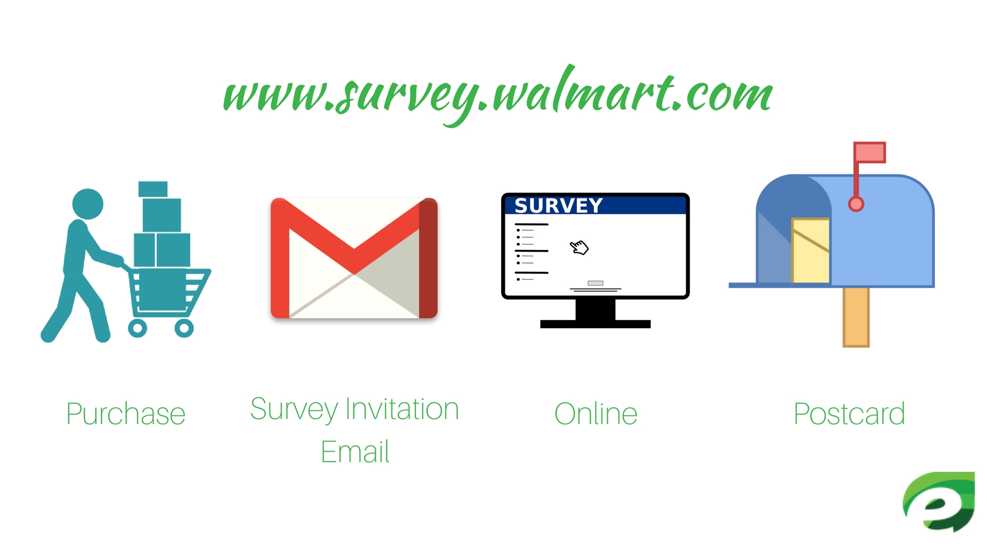 free walmart gift card survey walmart 1000 gift card survey 28 images best walmart 12156