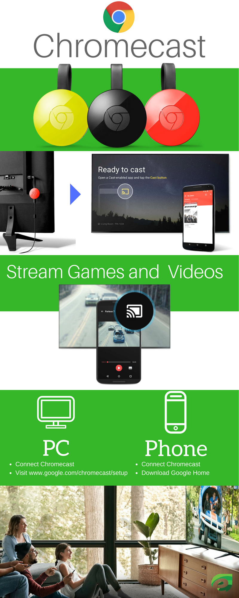 Does Chromecast Work In Mobile Home