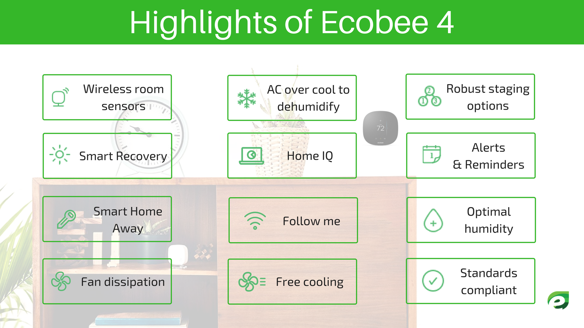 Highlights - Ecobee4