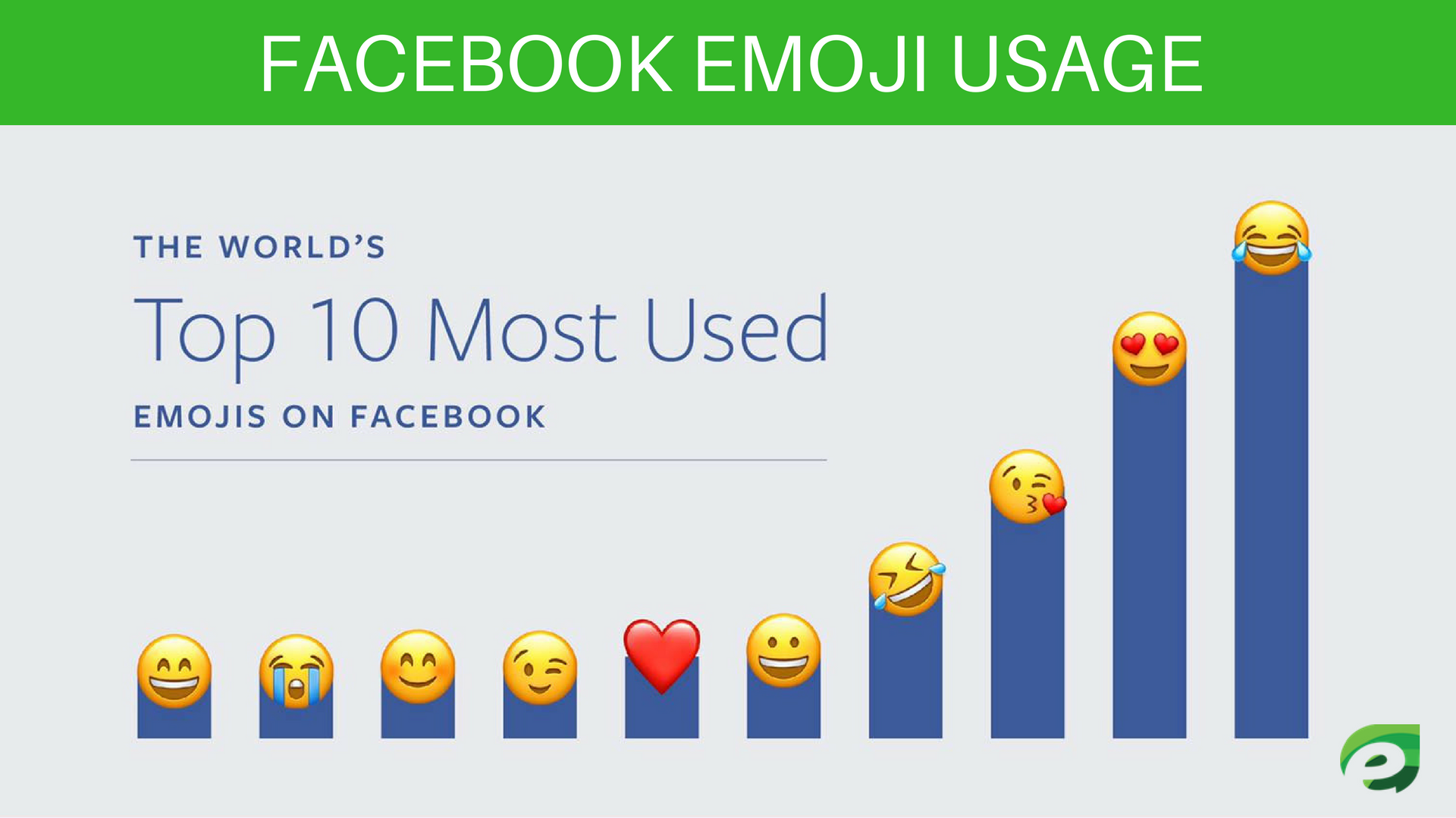 Emoji - How Facebook Works