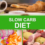 Slow Carb Diet- featured