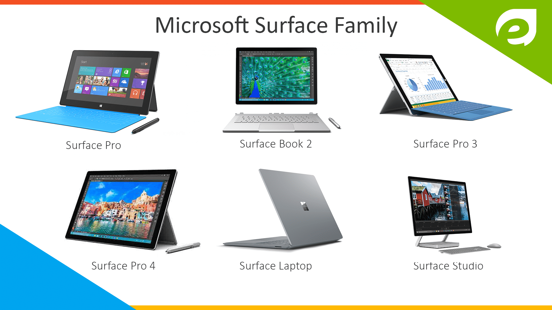 Microsoft surface pro- family